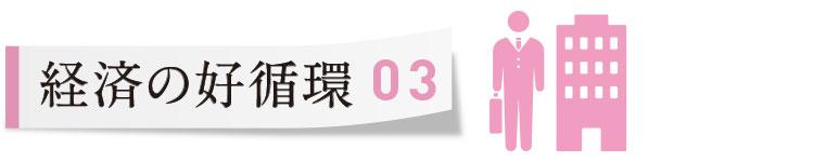 【03】経済の好循環
